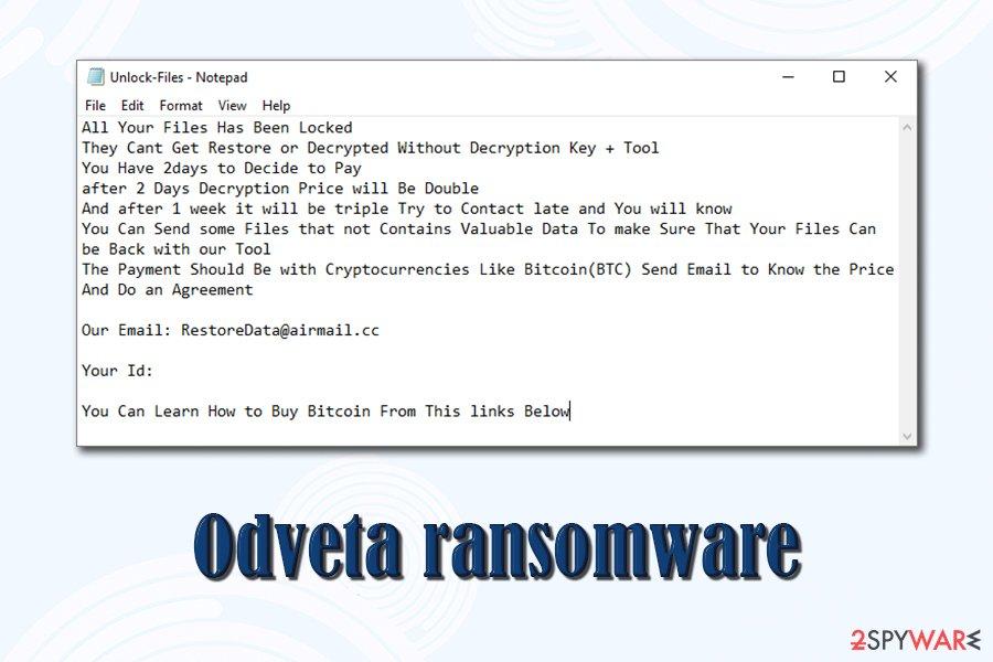 Odveta ransomware