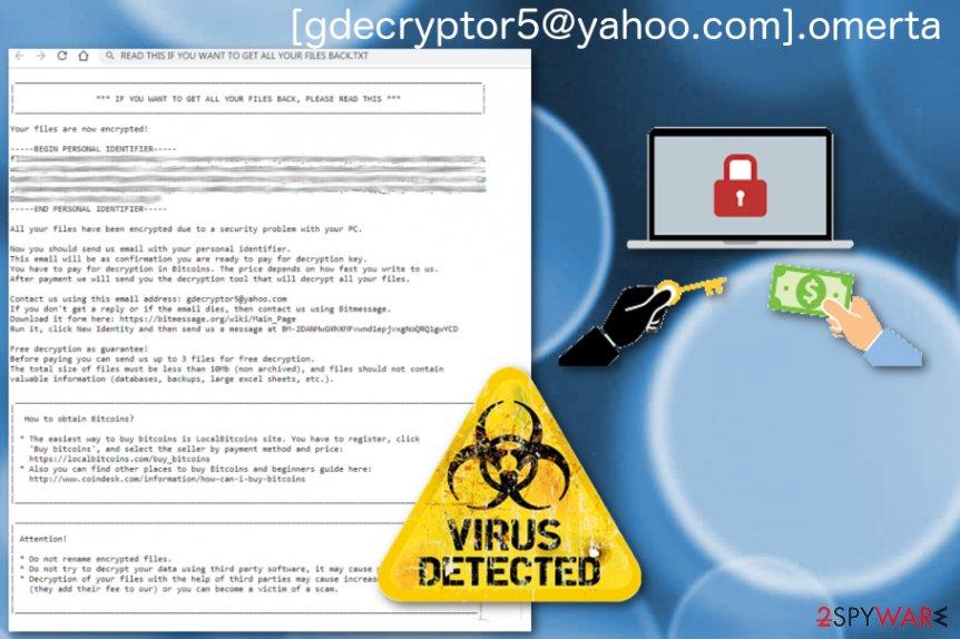 Omerta crypto malware