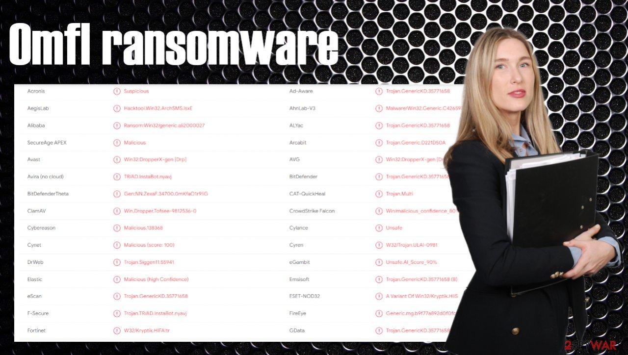 Omfl ransomware virus