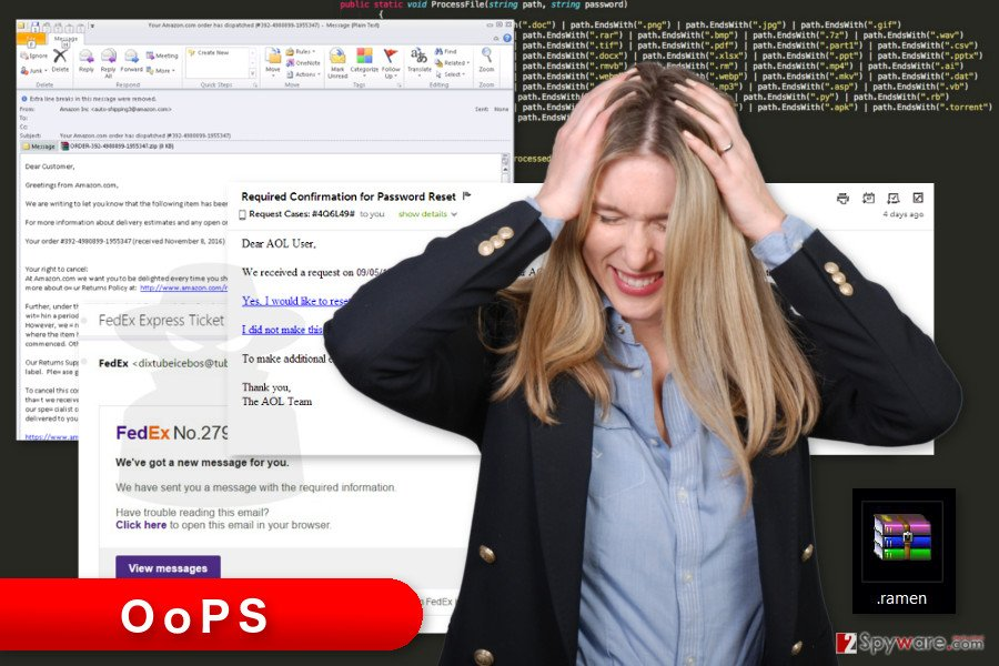 The illustration of OoPS ransomware