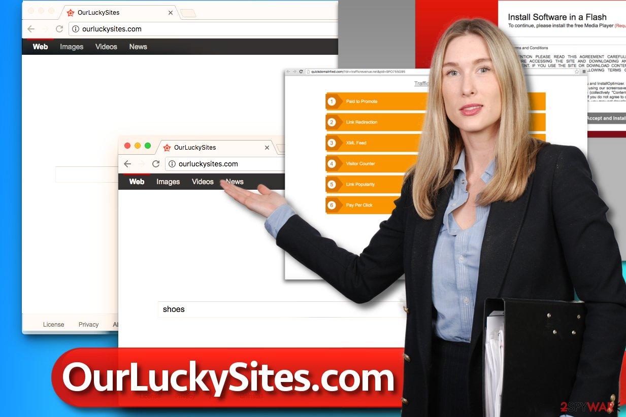 Ourluckysites.com virus