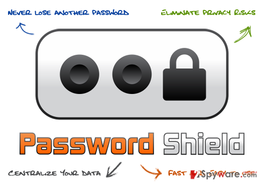 Password Shield snapshot