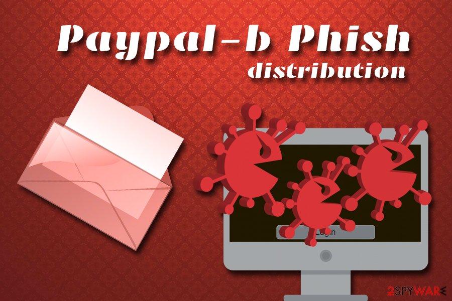 Paypal-b Phish distribution