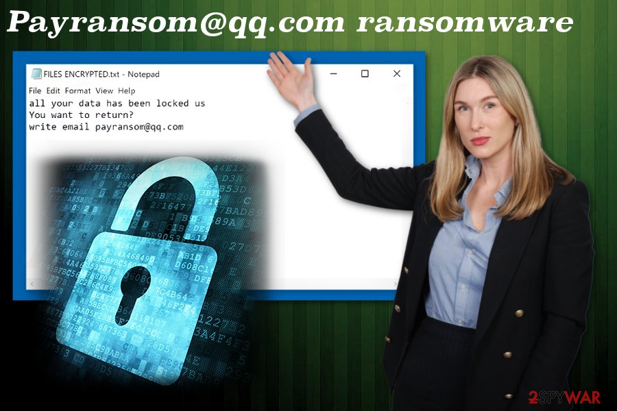 Payransom@qq.com ransomware virus