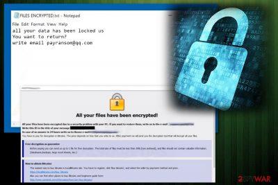 Payransom@qq.com ransomware