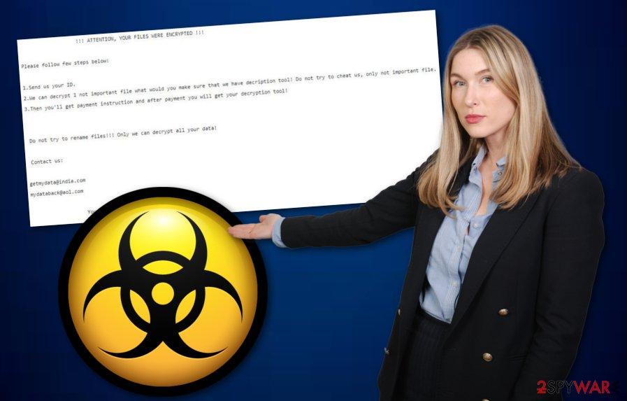 Pluto ransomware