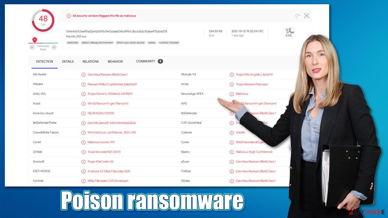 Poison ransomware virus