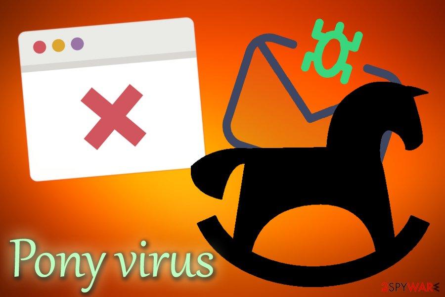 Pony virus