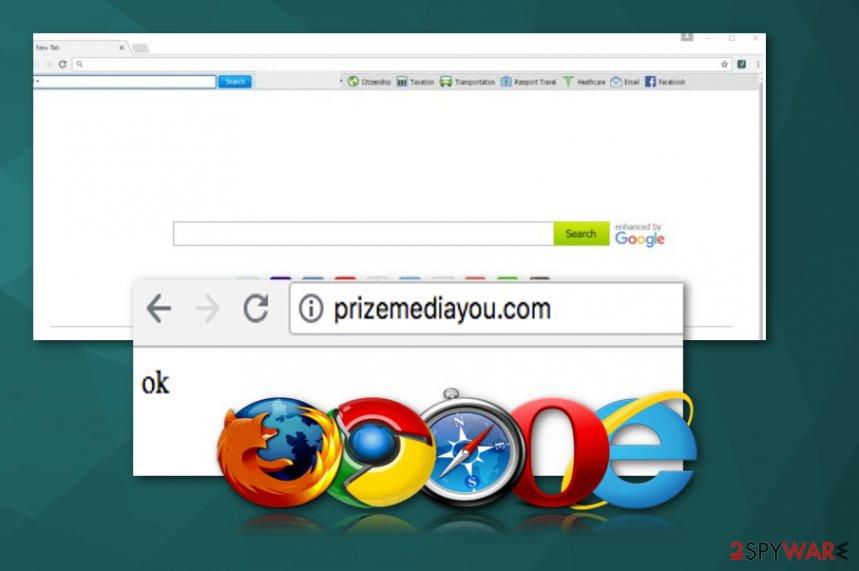 Prizemediayou.com virus