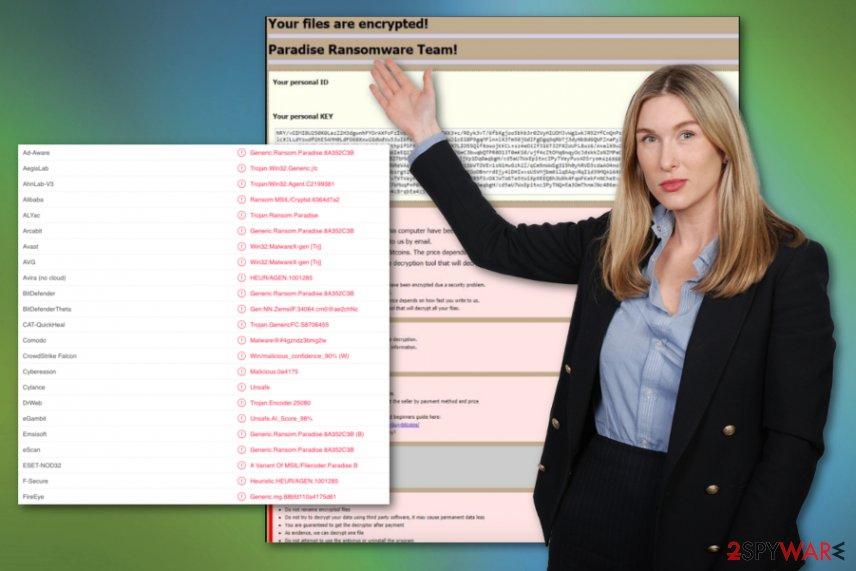 PRT ransomware virus