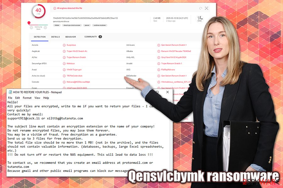 Qensvlcbymk ransomware virus