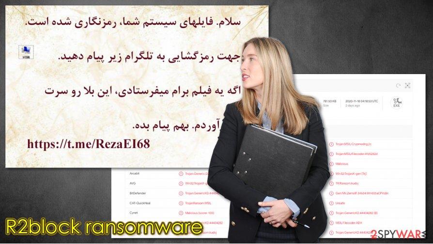 R2block ransomware virus