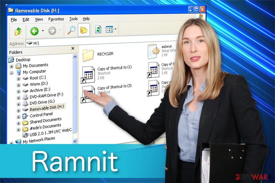 Ramnit virus illustration