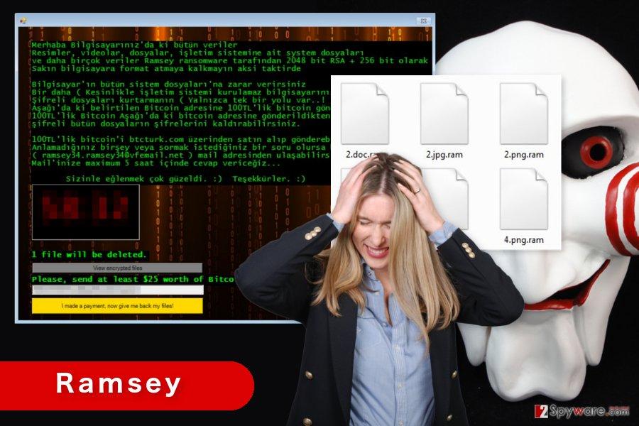 The illustration of Ramsey ransomware virus