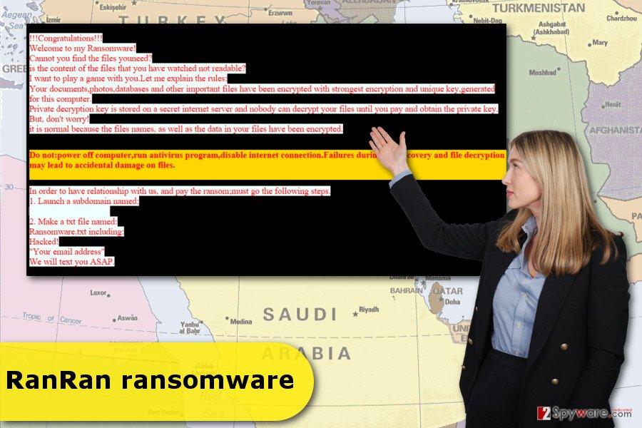 The illustration of RanRan ransomware virus