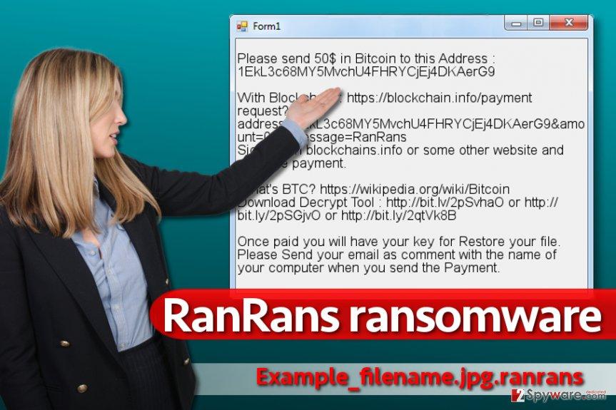 RanRans ransomware virus