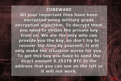 Ransom note by ZONEware ransomware