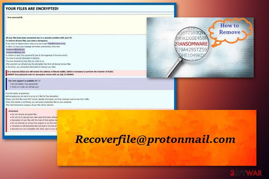 Recoverfile@protonmail.com virus