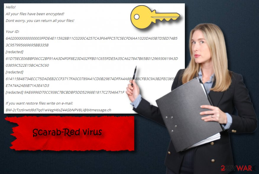 Red ransomware