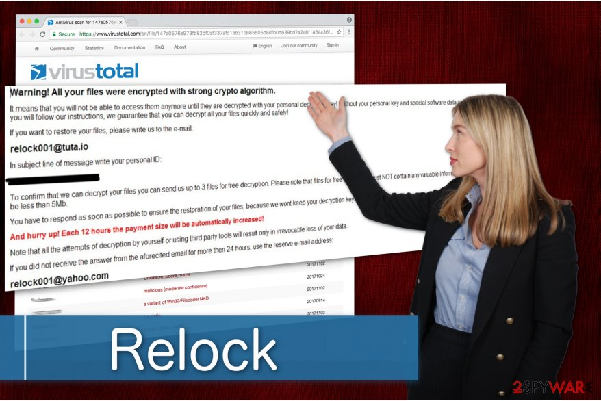 Relock ransomware virus drops a ransom note after data encryption