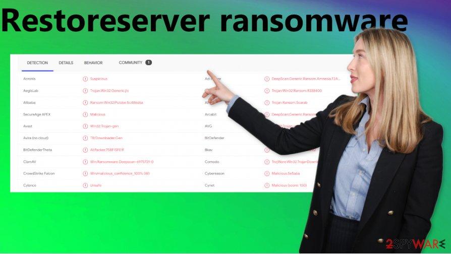 Restoreserver ransomware virus