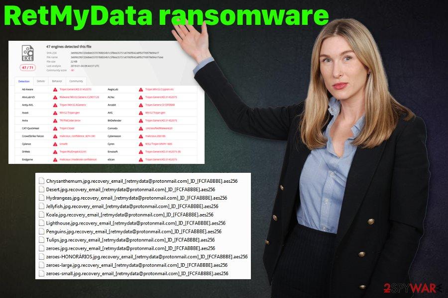 RetMyData ransomware virus