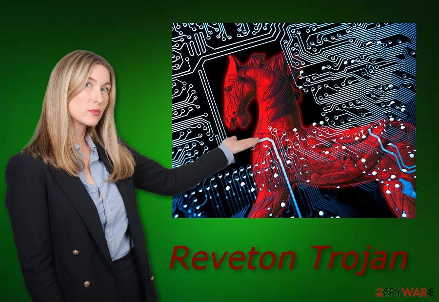 Reveton virus