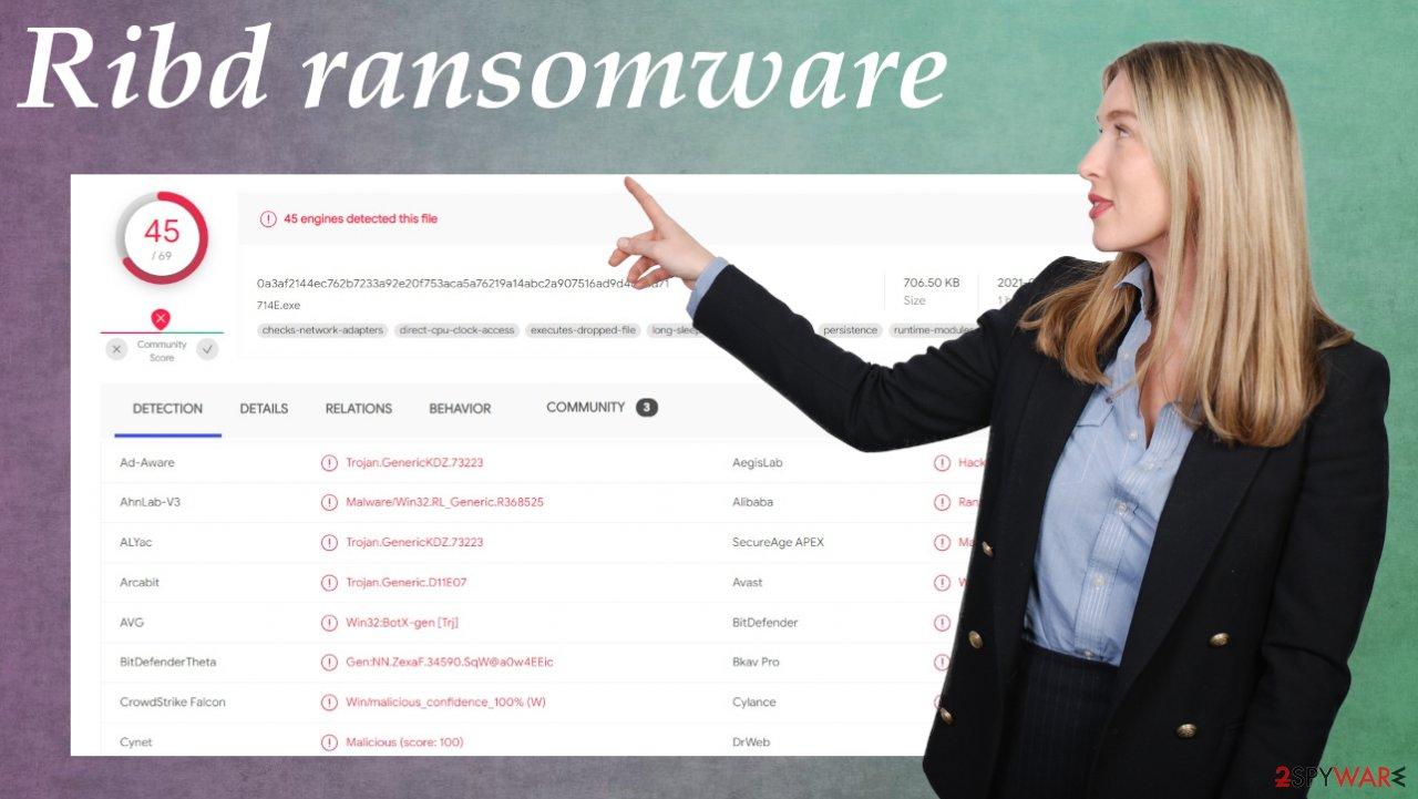 Ribd ransomware virus