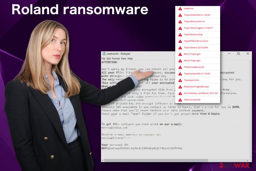 Roland ransomware virus