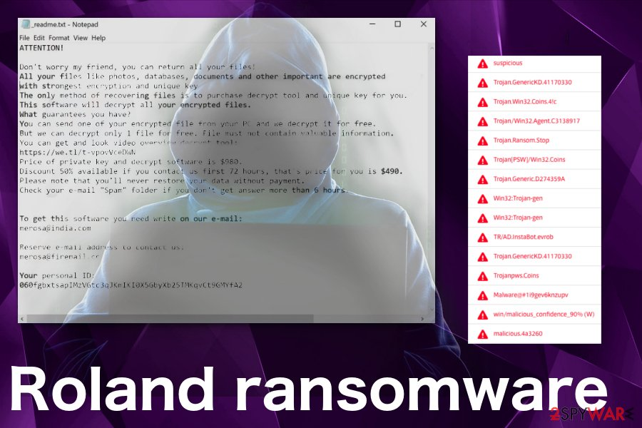 Roland ransomware