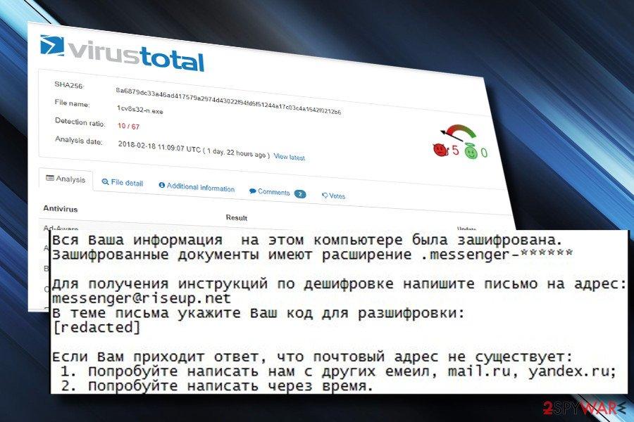 Russenger ransomware virus