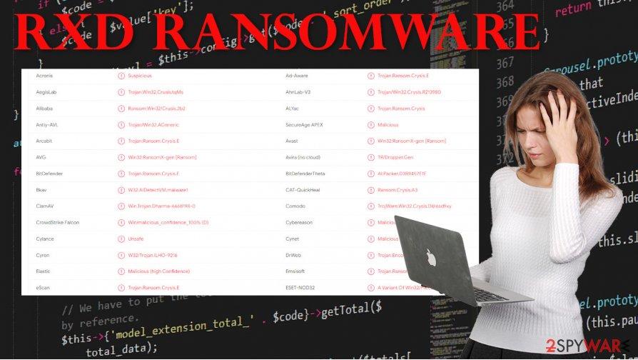 RXD ransomware virus
