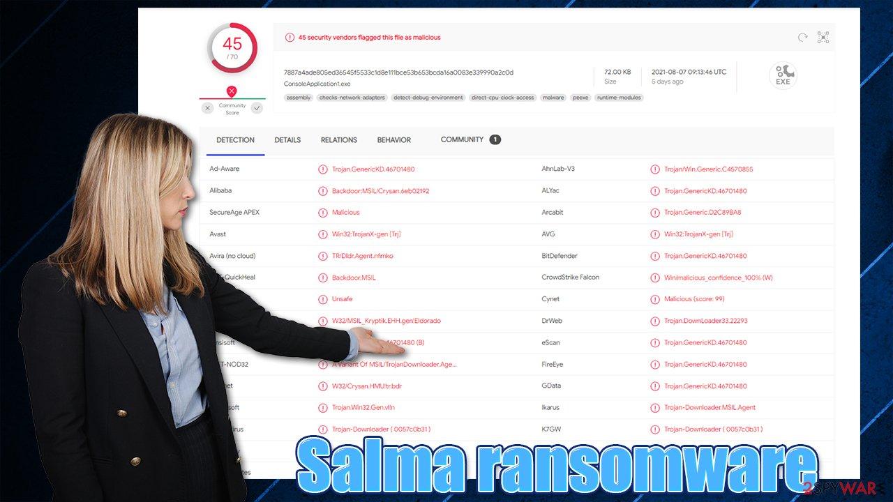 Salma ransomware virus