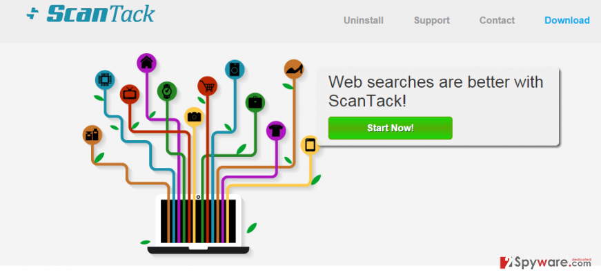 ScanTack ads snapshot