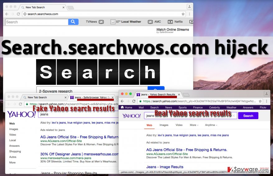 Example of real and bogus Yahoo search results. The bad ones are customized by Search.searchwos.com virus