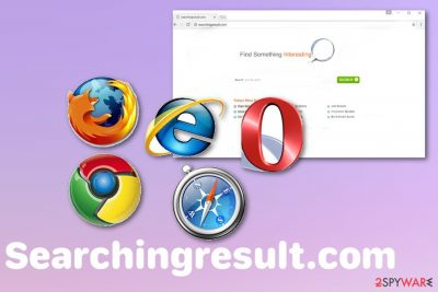 Searchingresult.com PUP
