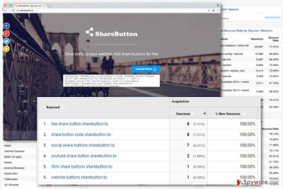 Illustration of Sharebutton.to referral spam