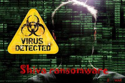 Shiva ransomware