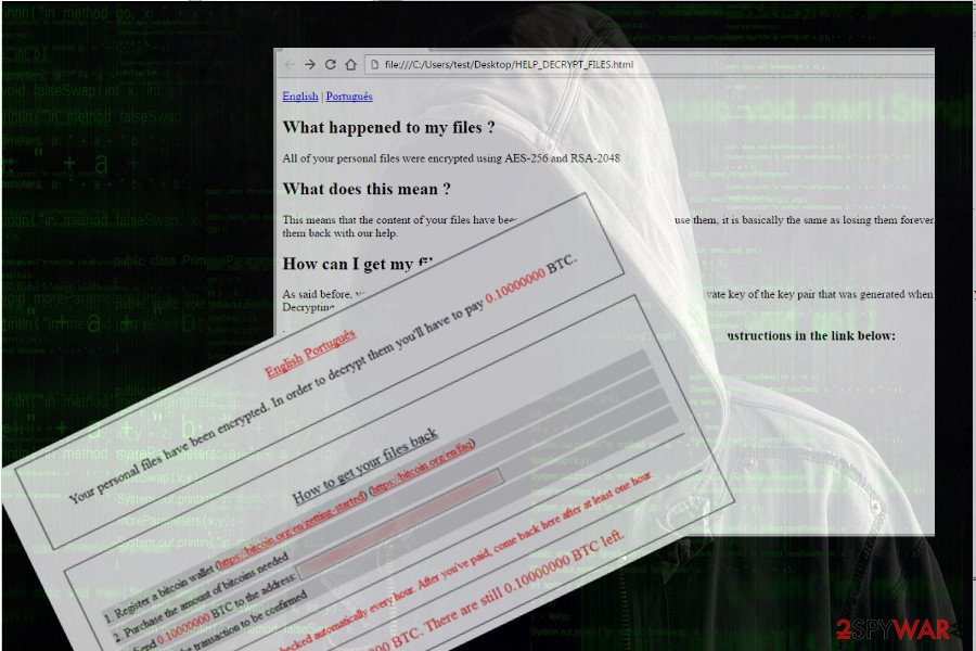 Illustration of the ShurL0ckr ransomware