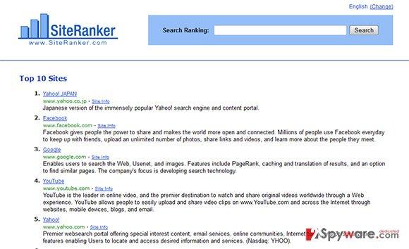 SiteRanker snapshot