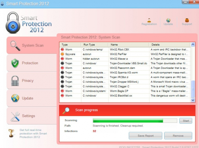 Smart Protection 2012