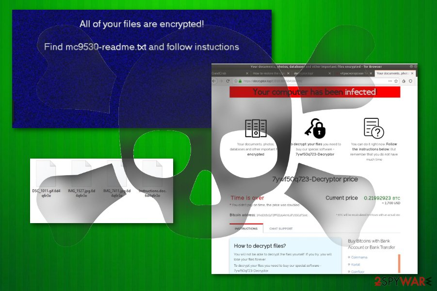 Sodin ransomware is the versions of this virus