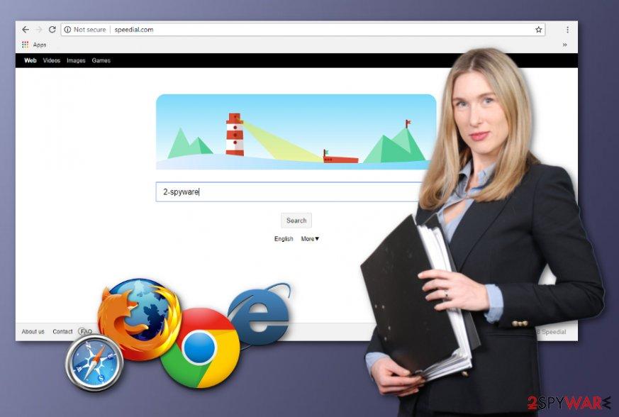 Speedial.com virus