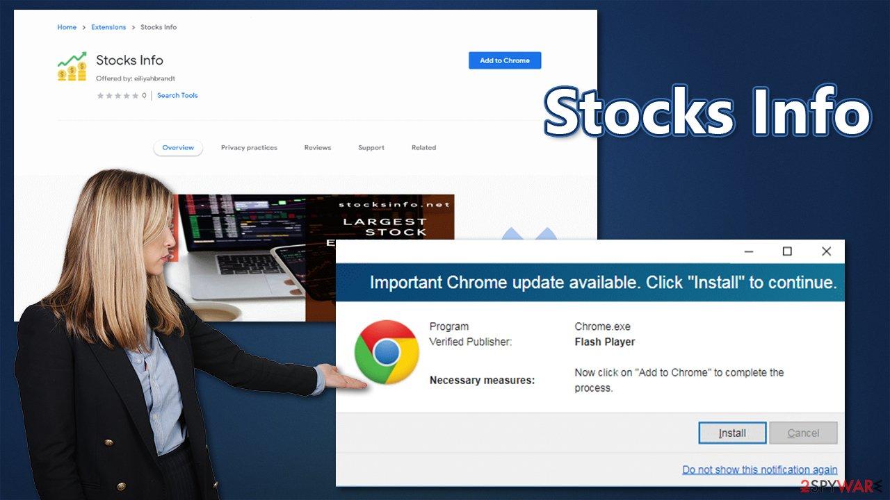 Stocks Info virus