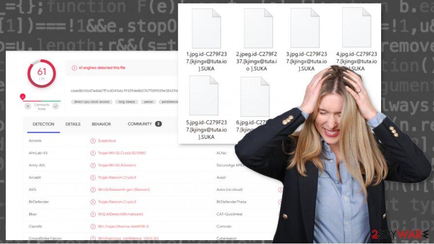SUKA ransomware virus