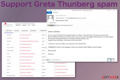 Support Greta Thunberg spam