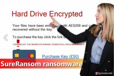 SureRansom ransomware
