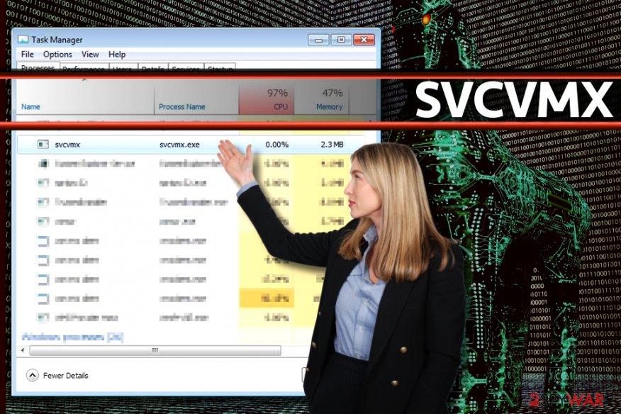Svcvmx Trojan virus