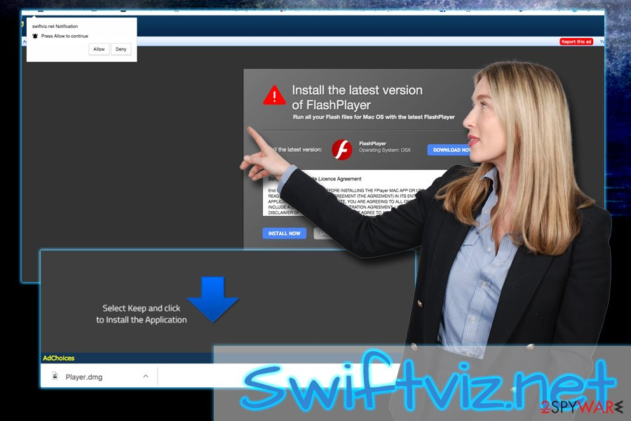 Swiftviz.net redirects