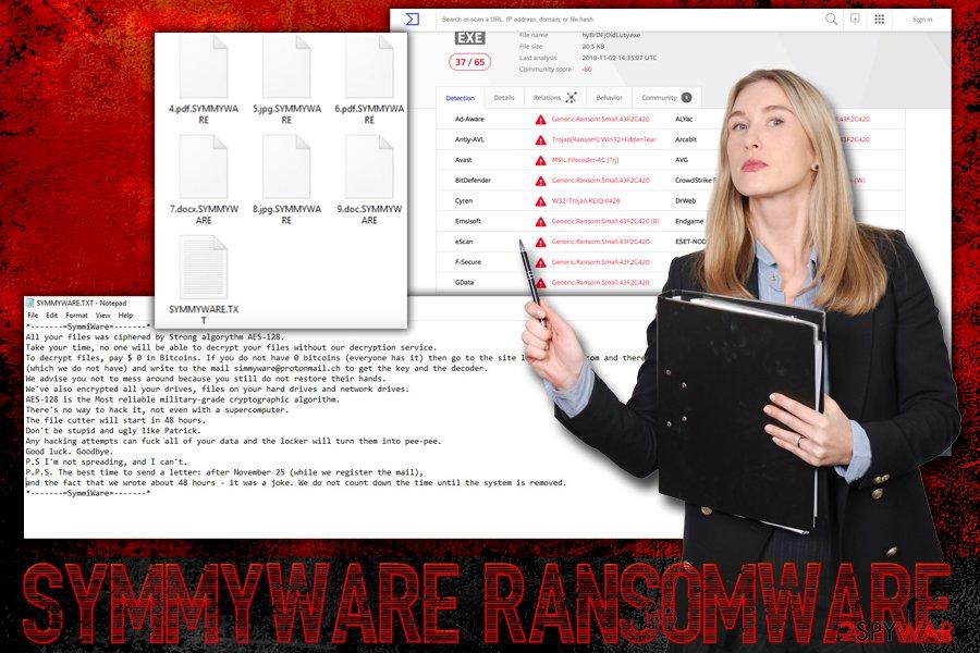 SymmyWare virus